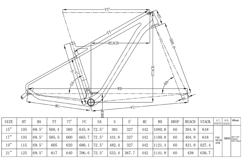 lightest XC frameset geometry