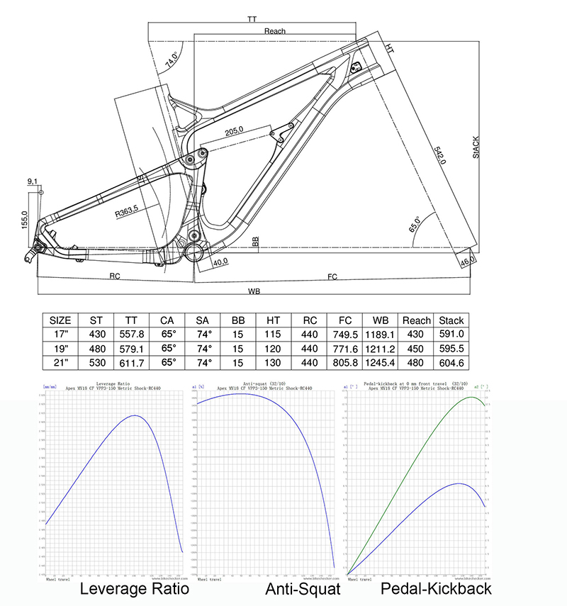 Enduro frameset geometry