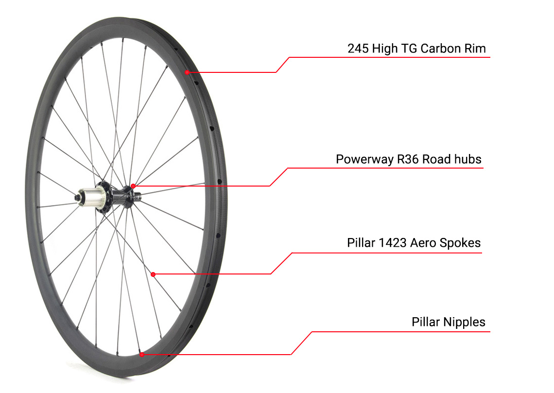 carbon road wheelset with Powerway R36 hubs